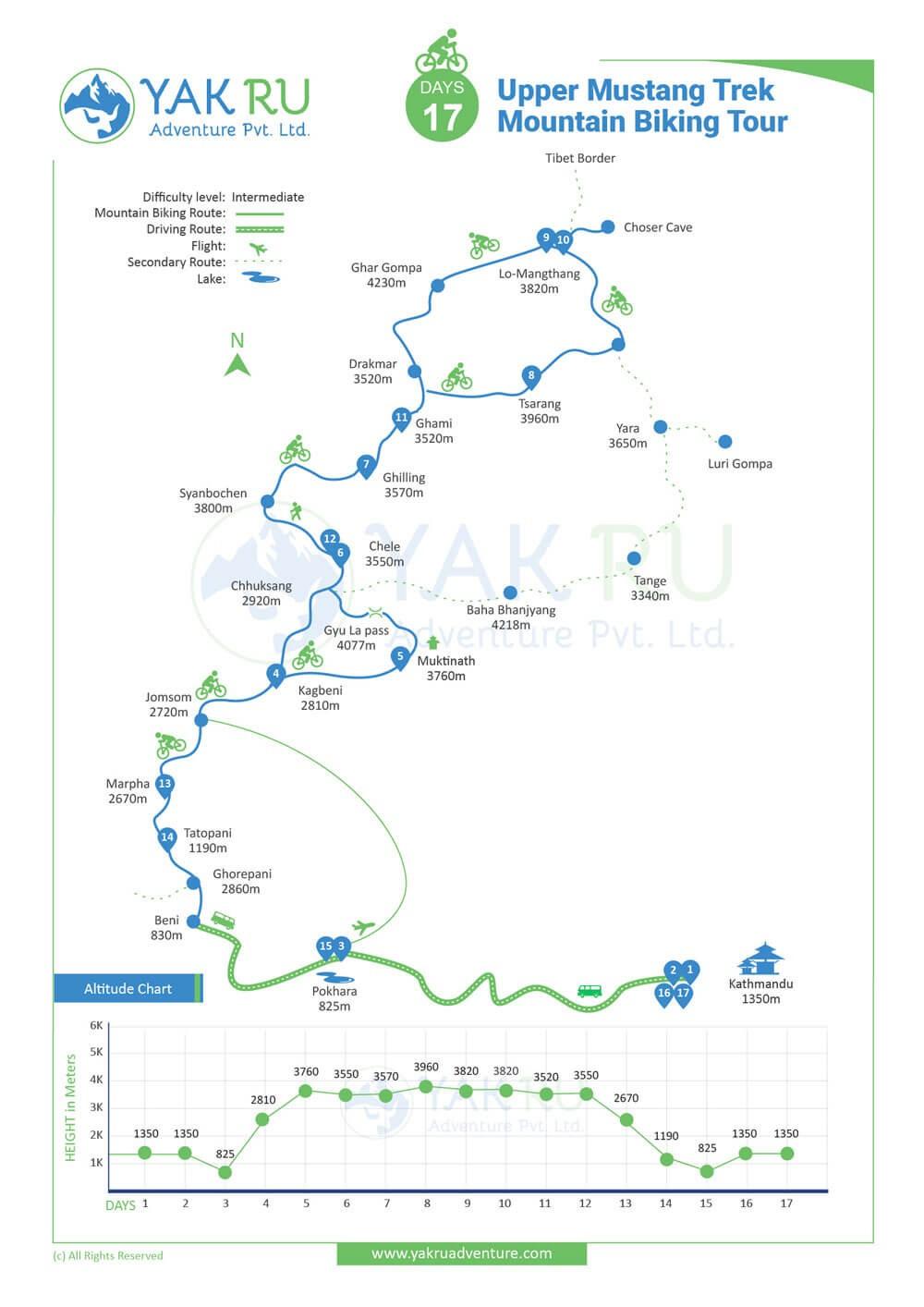 Upper Mustang Mountain Biking Tour map